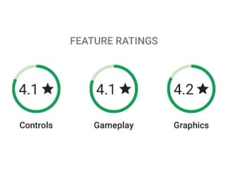 Google Play Reportedly Testing 'Feature Ratings' for Various Aspects of Games
