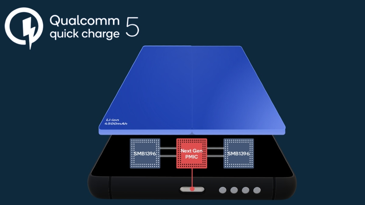 Qualcomm Quick Charge 5 Fast Charging Tech Launched Can Fully Charge a Phone in 15 Minutes