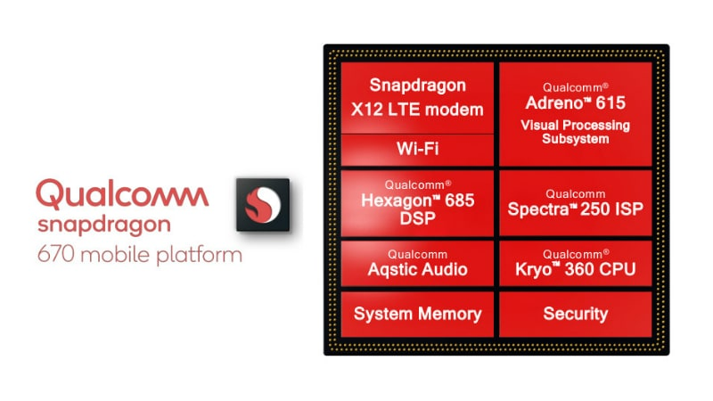 Qualcomm Snapdragon 670 SoC With X12 LTE Modem Launched for Mid-Range Smartphones