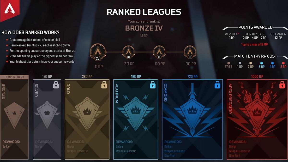 ranked league Apex Legends