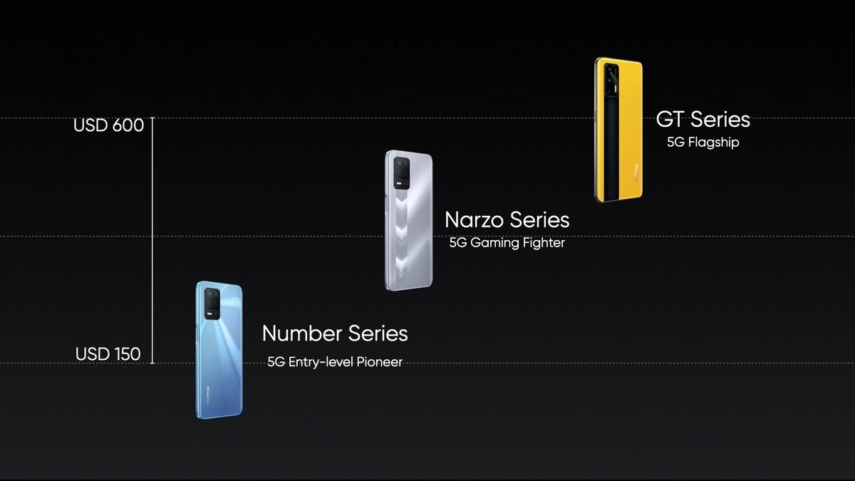 realme 5g smartphone portfolio 2021 image Realme GT