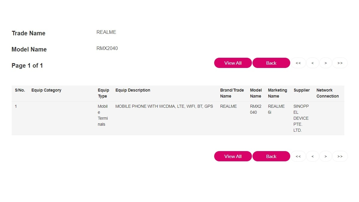 Realme 6i aka RMX2040 Reportedly Certified by NBTC in Thailand, Launch Appears Imminent