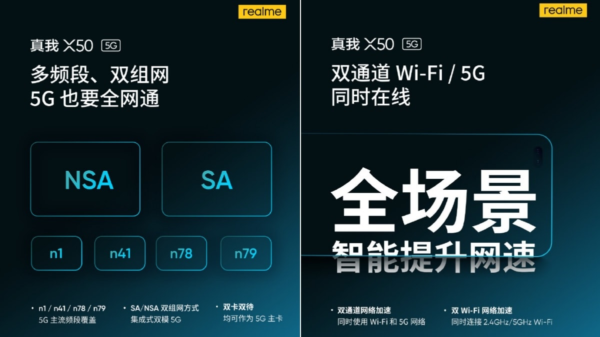 Realme X50 Confirmed to Offer Simultaneous Dual-Channel Wi-Fi and 5G Connectivity