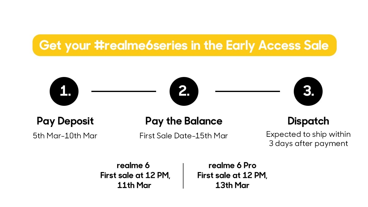 Realme 6 Pro, Realme 6 Early Access Sale Allows Buyers to Reserve the Phones: All You Need to Know