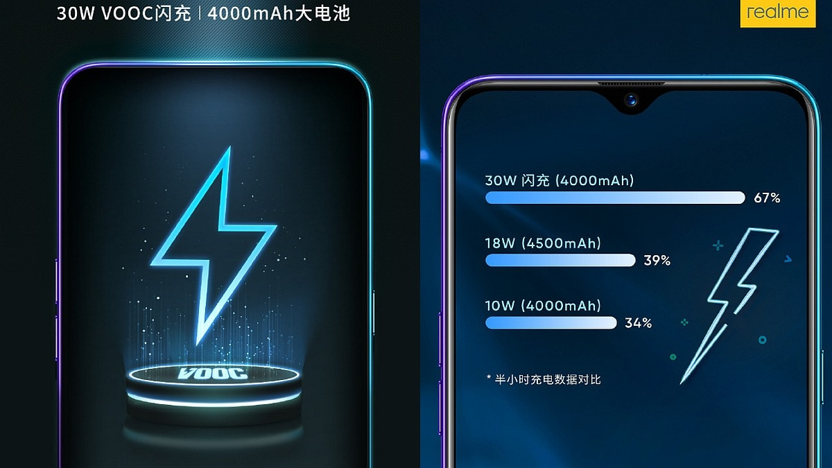 Realme X2 Will Have a 4,000mAh Battery, Company Reveals Ahead of September 24 Launch