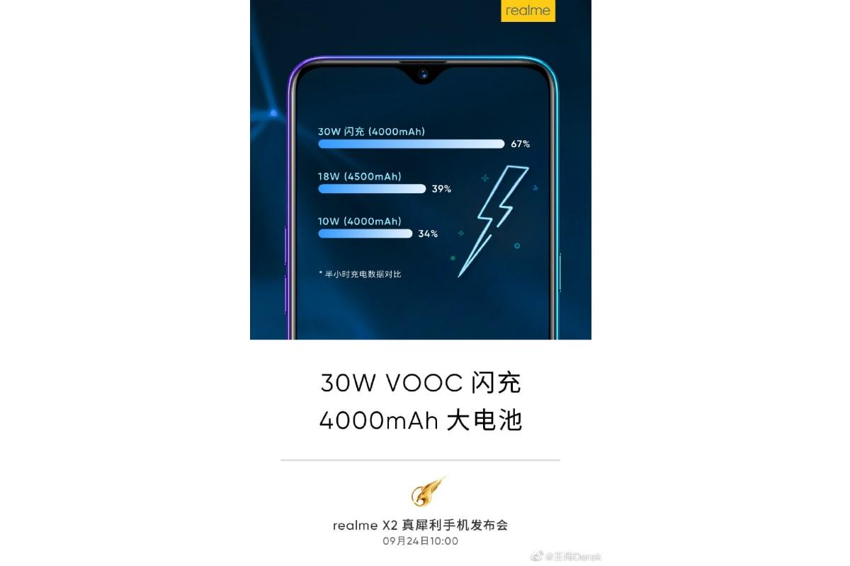 realme x2 vooc 4 0 weibo Realme X2