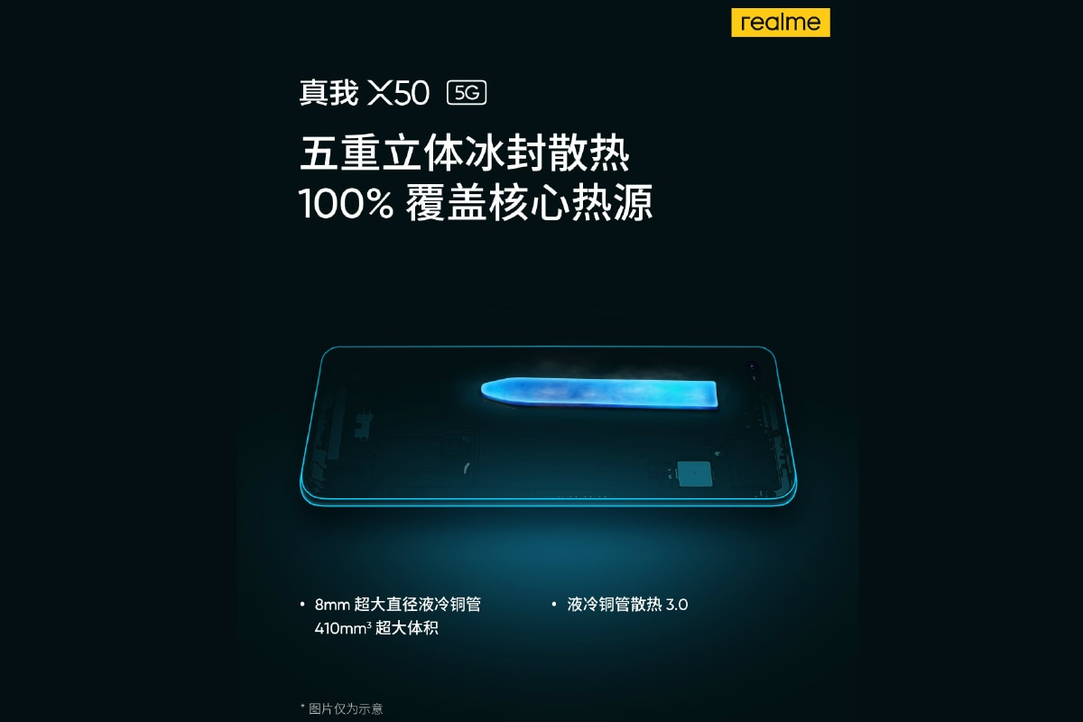 Realme X50 5G Teased to Offer 100 Percent Coverage of Heating Sources, Include 5D Ice-Cooled Heat Dissipation System