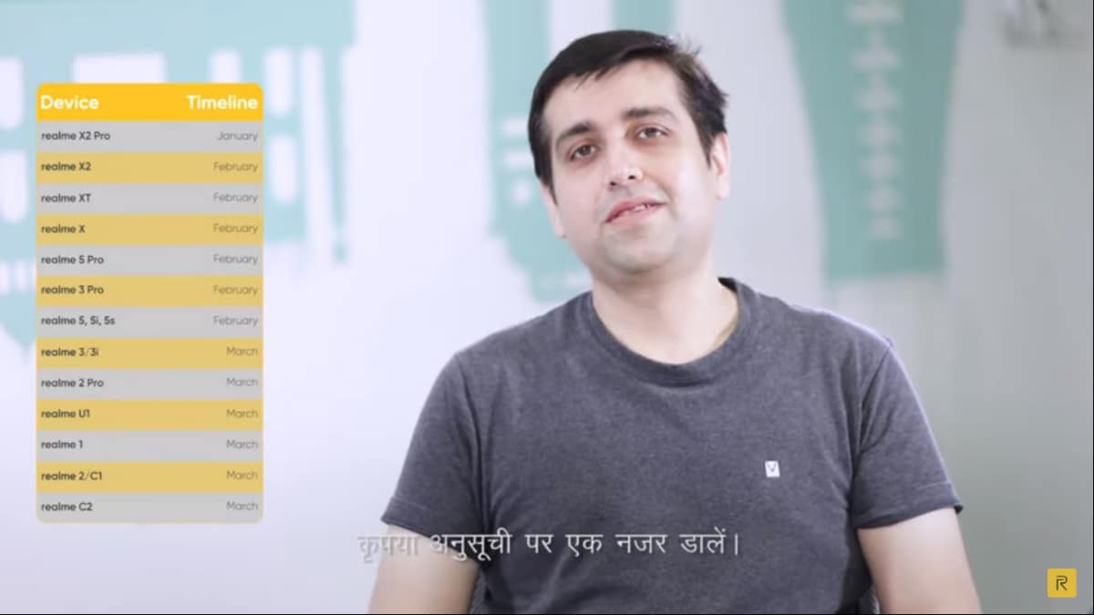 Realme Fitness Band Getting ready for February Launch in India