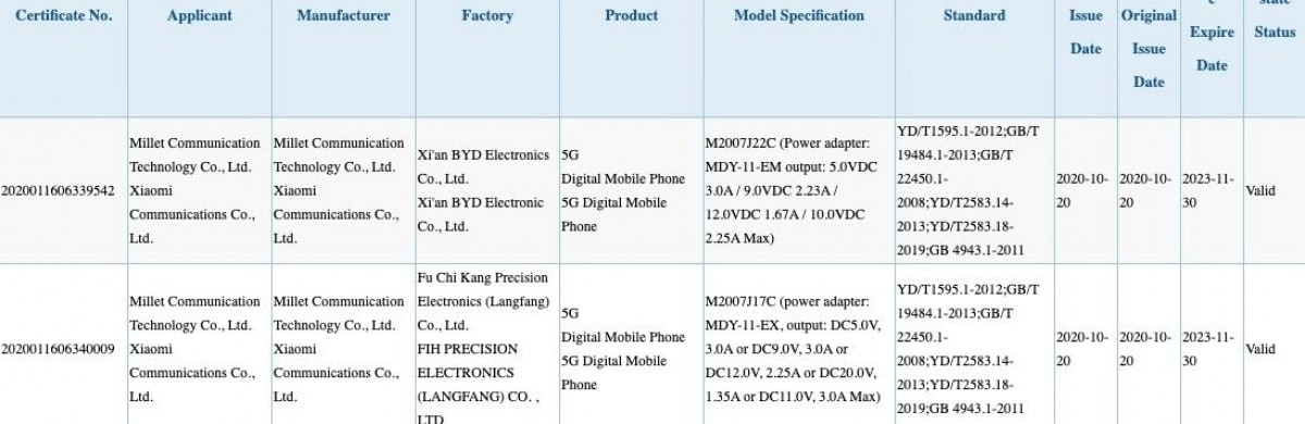 redmi phones 3c certification site Redmi Phones 3C Certification Site