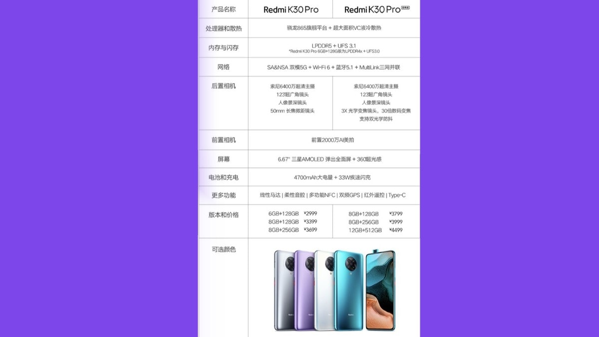 Redmi K30 Pro Zoom Edition 12GB RAM Model Spotted on Chinese E-Retailer: Report