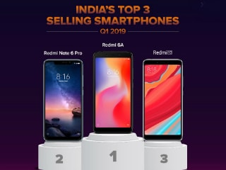 Redmi 6A, Redmi Note 6 Pro, Redmi Y2 Bestselling Phones in India in Q1: IDC