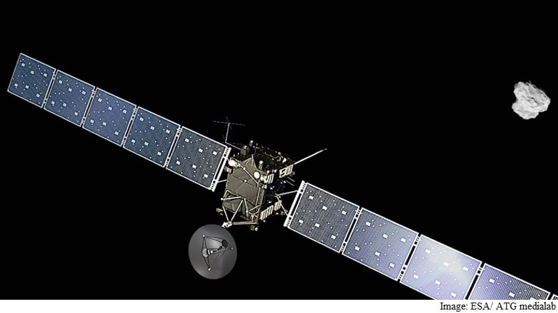 Rosetta: The End of a Space Odyssey