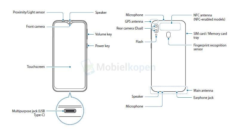 samsung galaxy m20 manual Samsung Galaxy M20