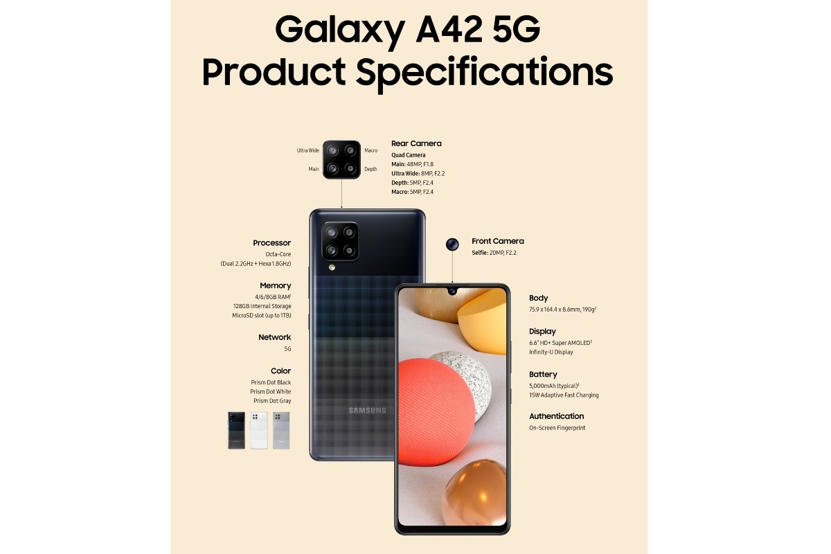 samsung galaxy a42 5g specifications infographic Samsung Galaxy A42 5G