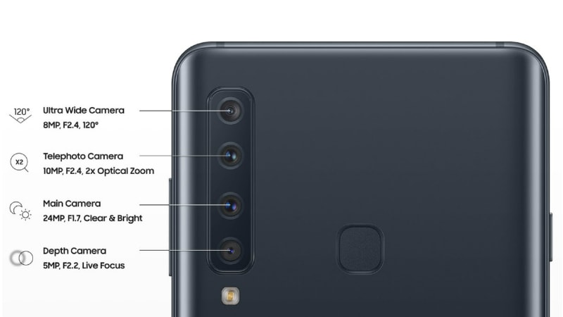Samsung Galaxy A9 quad-camera detailed: tele, standard, wide, depth