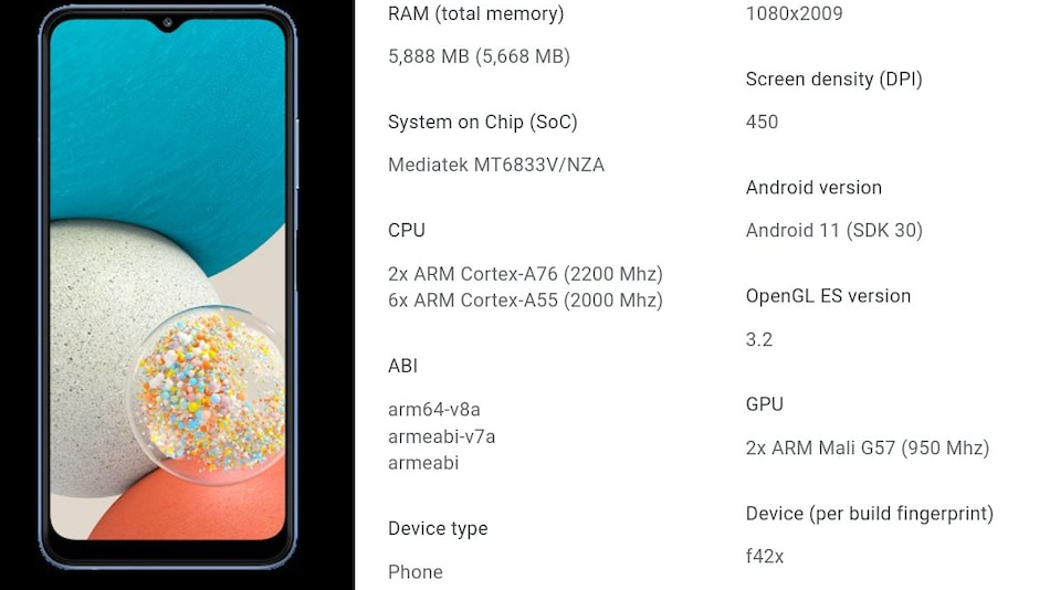 Samsung Galaxy F42 5G Specifications Leak via Google Play Console Listing, India Launch Expected Soon
