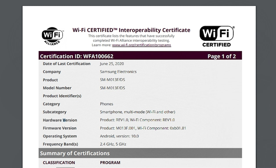 Samsung Galaxy M01 Core Rumoured to Be in Development, Allegedly Spotted on Wi-Fi Certification Site