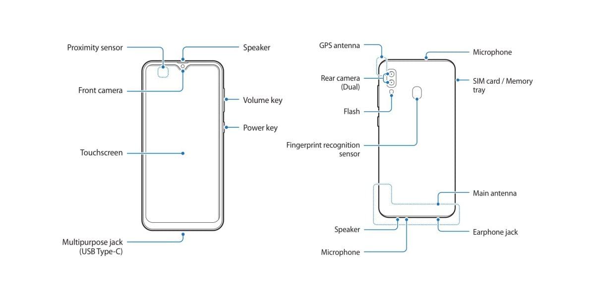 Samsung Galaxy M10s होगा इनफिनिटी वी डिस्प्ले और यूएसबी टाइप-सी पोर्ट से लैस