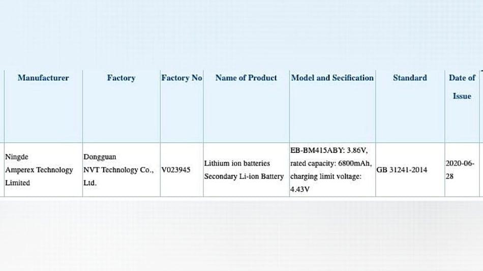 Samsung Galaxy M41 में हो सकती है 6,800 एमएएच की बैटरी