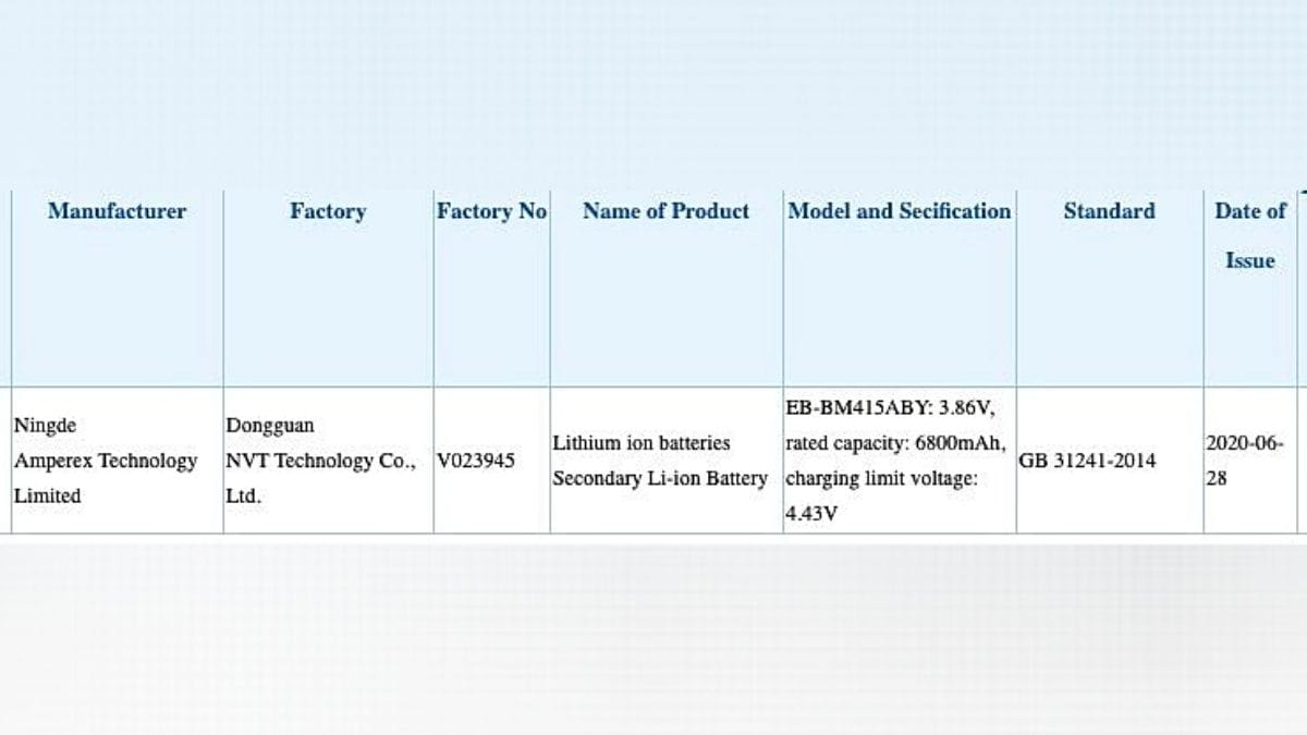 Samsung Galaxy M41 With 6,800mAh Battery Spotted on 3C Certification Site: Report