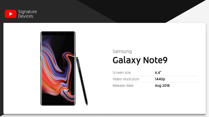 YouTube Names Handsets Offering 'Best Experience', Shows Samsung Galaxy Note 9 on Top With No iPhone on List