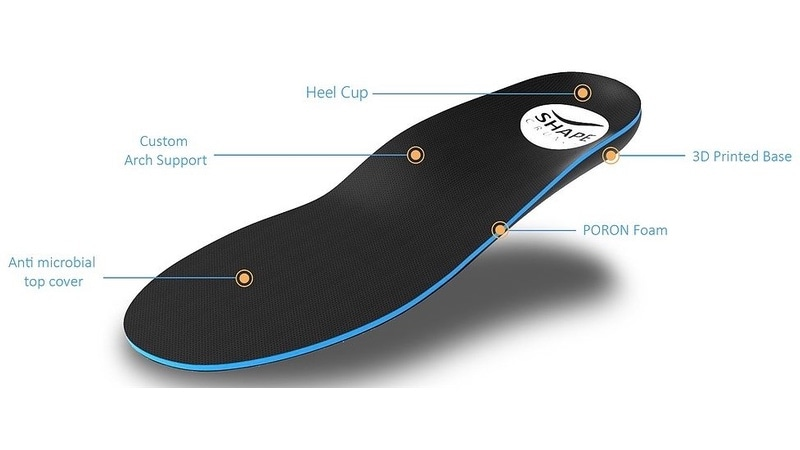 shapecrunch foot insole labelled Shapecrunch