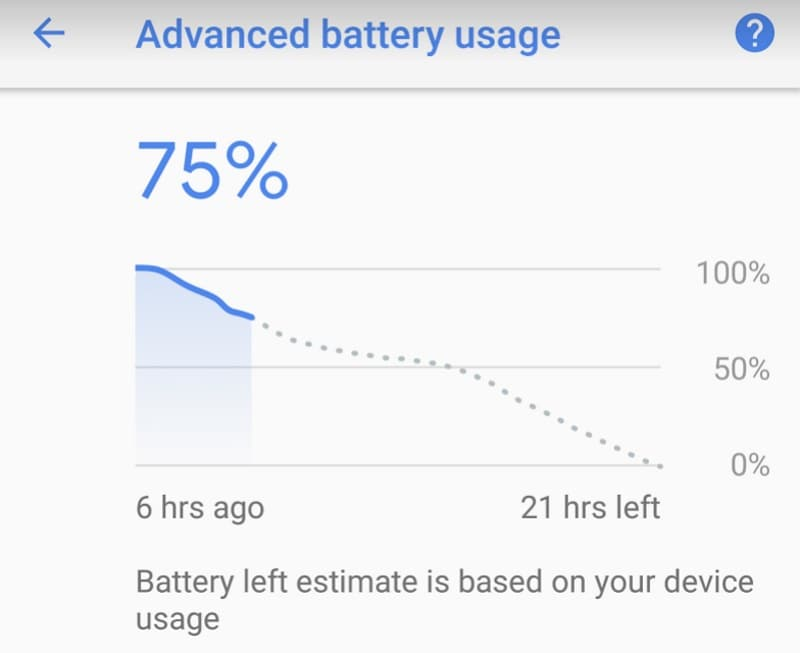 Google Pixel Gets 'Smart Battery' Feature to Make Better Predictions