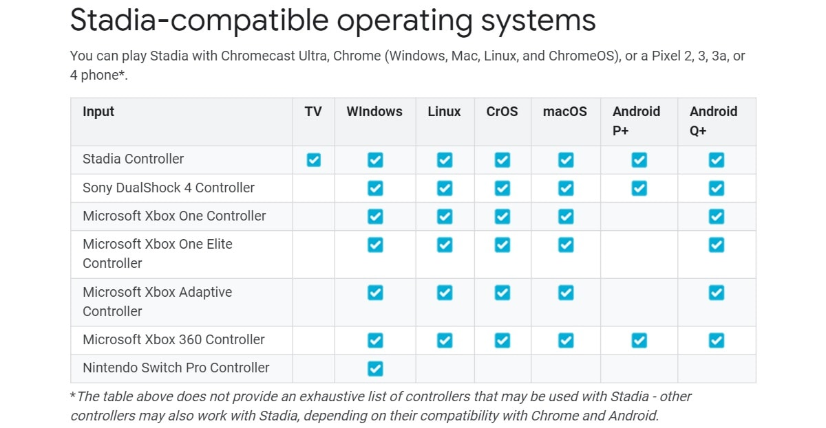 stadia table operating system Stadia
