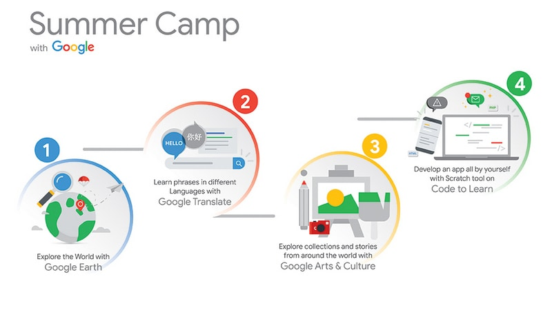 summer camp with google full Google Summer camp