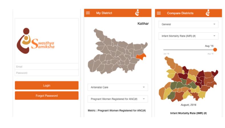 Swasthya Samiksha App to Help MPs Track Women's Health
