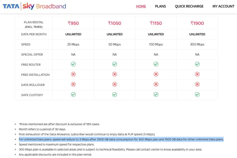 Tata Sky Broadband Increases Post FUP Speed to 3 Mbps for All Unlimited Plans
