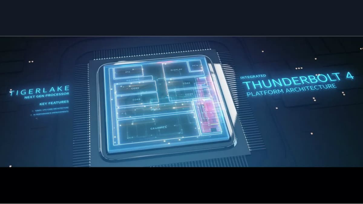 Image of article 'Thunderbolt 4 Announced by Intel, Will Offer Same Speed as Thunderbolt 3'