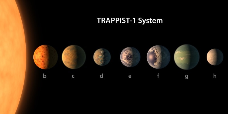 NASA Exoplanet Discovery: Nearby Star System, TRAPPIST-1, With Seven Earth-Like Planets Found