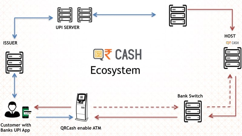 This Company Wants to Make Cardless ATM Cash Withdrawals