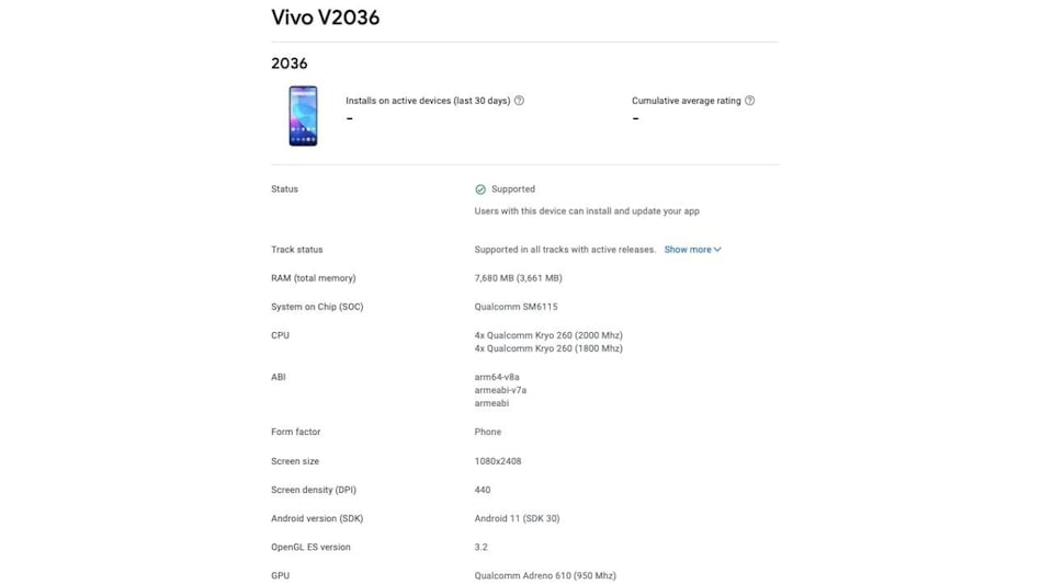 Vivo Y31 Reportedly Spotted on Google Play Console, Specifications Leaked