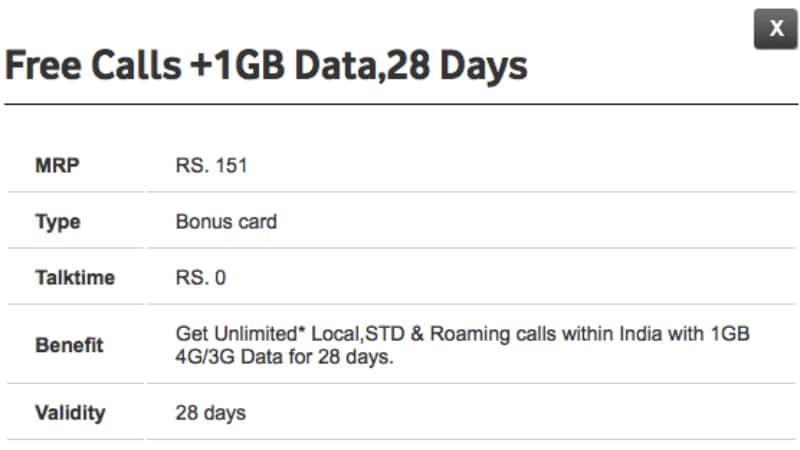 vodafone 151 prepaid pack Vodafone 151 Prepaid Pack