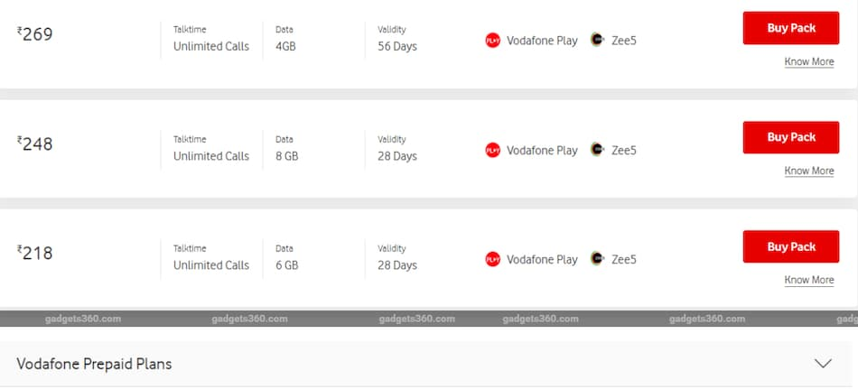 Vodafone Idea Rs. 218, Rs. 248 Plans With Up to 8GB Data, Unlimited Calls Launched
