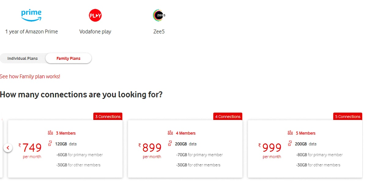 Vodafone Idea Launches Red Max, Red Together M Postpaid Plans With Unlimited Calling