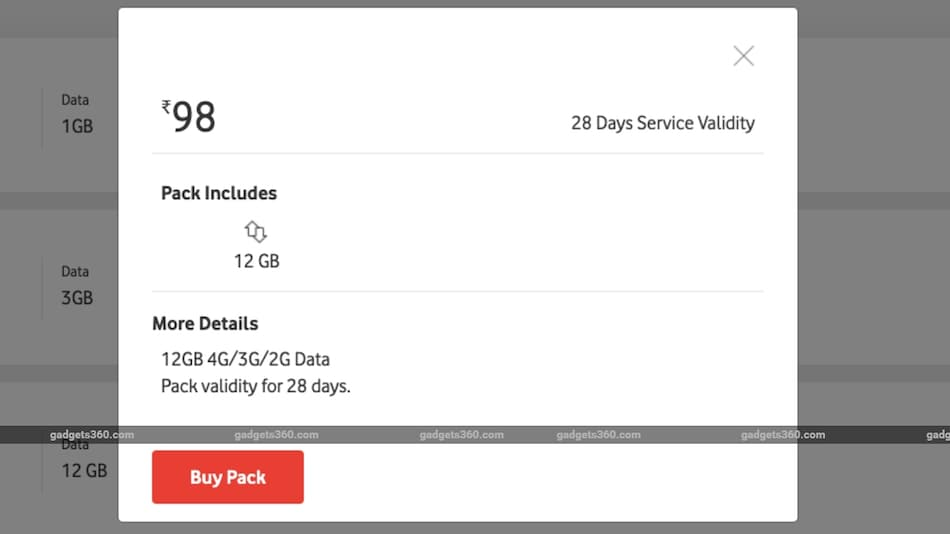 Vodafone Idea Revises Rs. 98 Prepaid Recharge Plan to Offer 12GB High-Speed Data