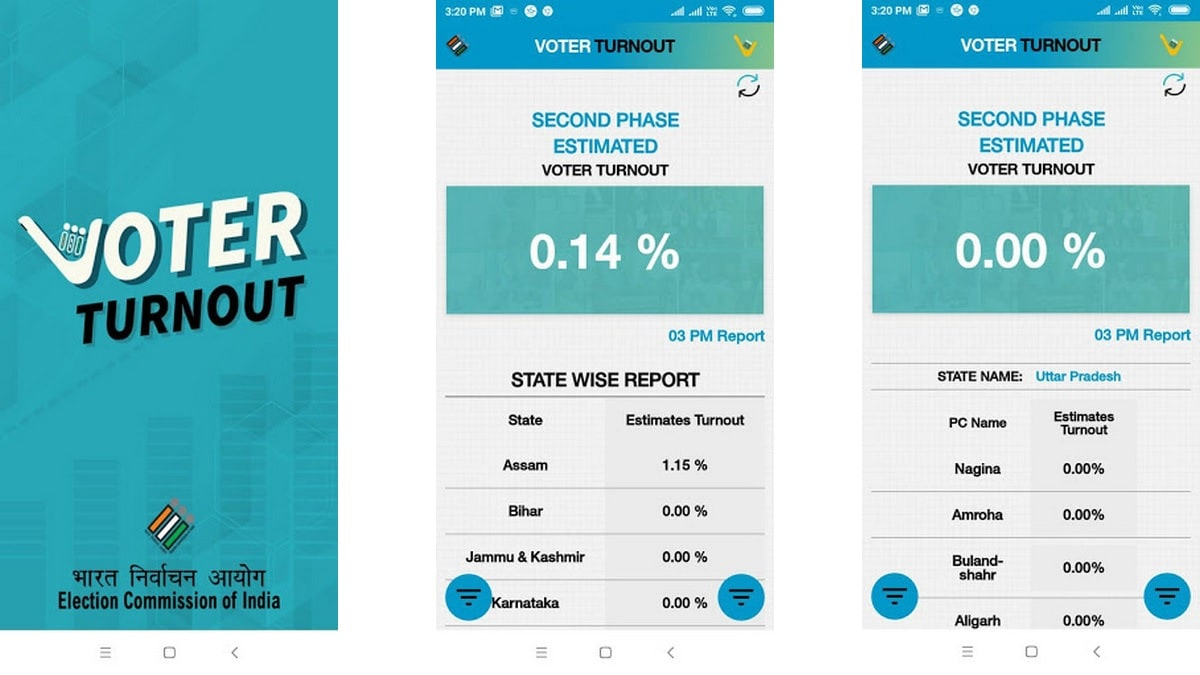 Election Commission Launches 'Voter Turnout' App for Android