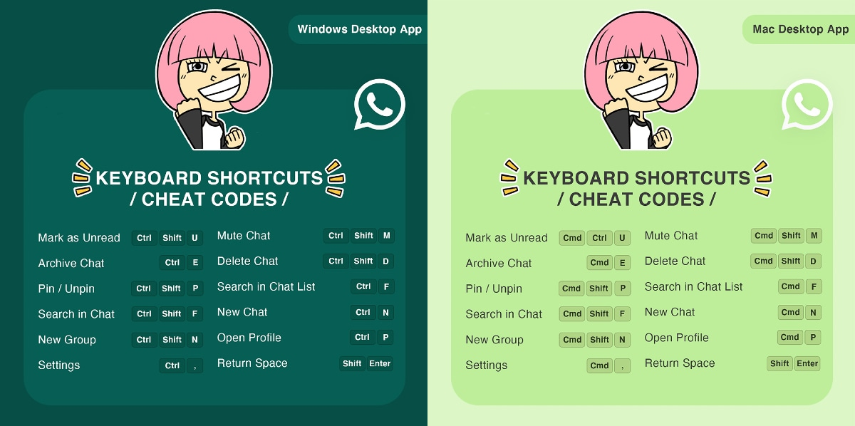 whatsapp desktop shortcuts1 WhatsApp