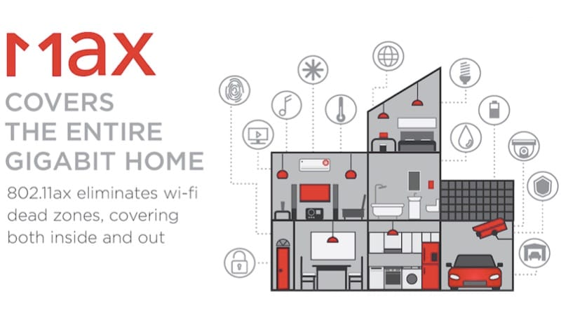 802.11ax Promises the End of Slow Wi-Fi, Even at Public Places