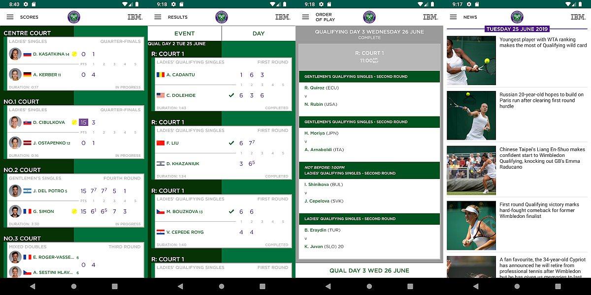 Wimbledon Targets India's 'Nirvana Fan Base' With Lite App