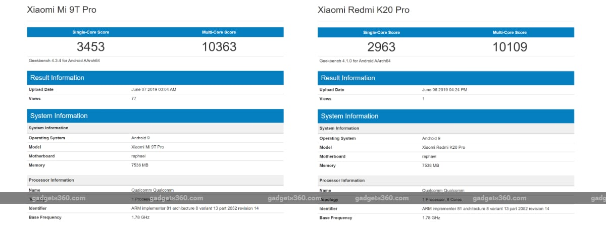 xiaomi mi 9t pro redmi k20 pro geekbench gadgets 360 Xiaomi Mi 9T Pro  Redmi K20 Pro