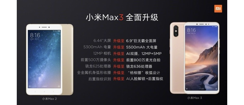 Mi Max 3 Launch Set for Today, Will Sport a 5,500mAh Battery