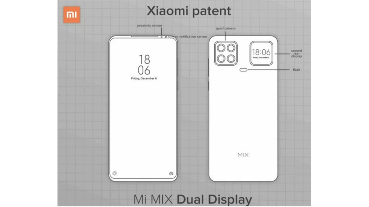 xiaomi mi mix dual display patent ithome Xiaomi