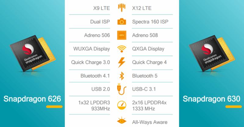 xiaomi redmi note 5 specs Xiaomi Redmi Note 5