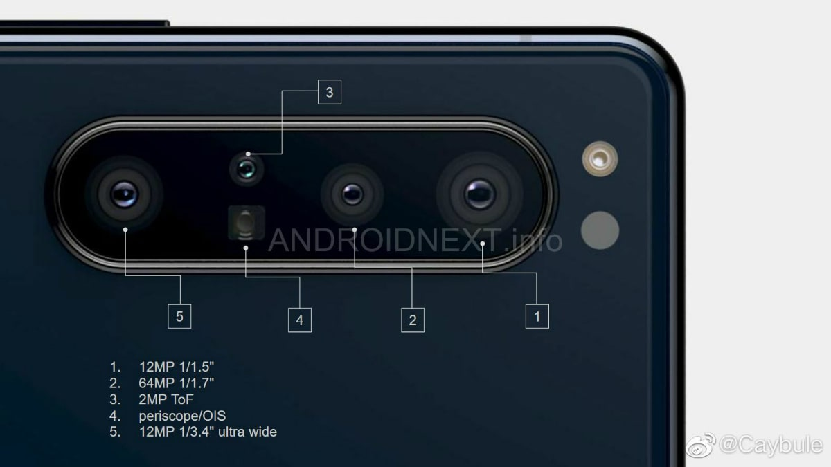 xperia 5 plus camera specifications leaked xperia 5 plus camera specifications leaked