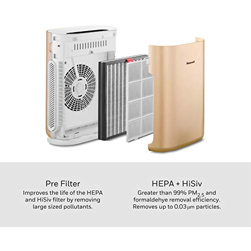 Honeywell Air Touch i8 Room Air Purifier (Champagne Gold)