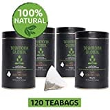 Teamonk Global Wa Oolong Tea (821GM, Pack of 4, 120 Pieces)